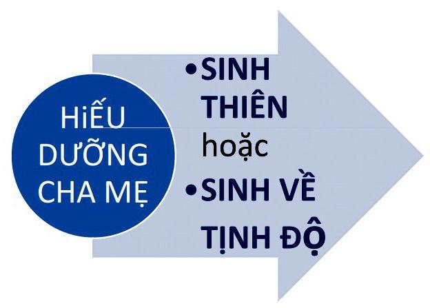 hieu_duong_cha_me_nguoiphattu_com0.jpg