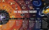 Phật giáo mô tả về Vũ trụ như thế nào? (P2)